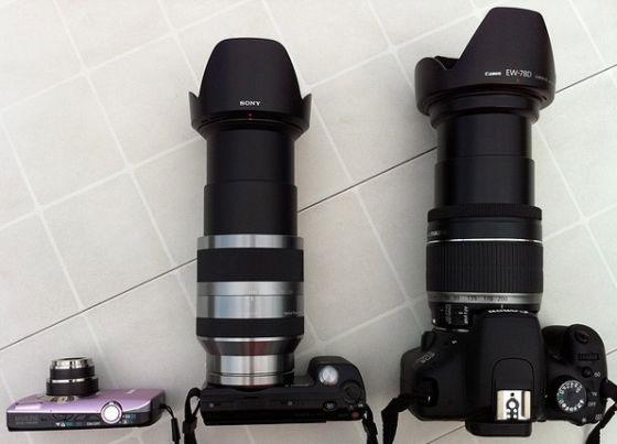 La cámara ideal