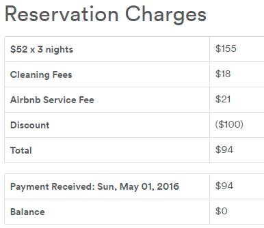 Airbnb, pago de nueva reserva con descuento